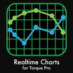 Графики в реальном времени для Torque Pro