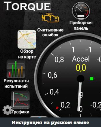 Полная инструкция к приложению Торкуе про на русском языке